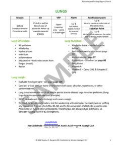 SHC MANUAL - Lung Sample
